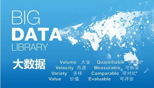 大数据窥探在线教育